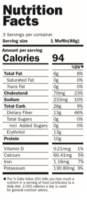 Smart Muffin - Pumpkin Spice - Eric Schleien - Nutrition Facts