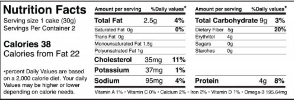 Cinnamon Smartcakes | Eric Schleien | Nutritional Information