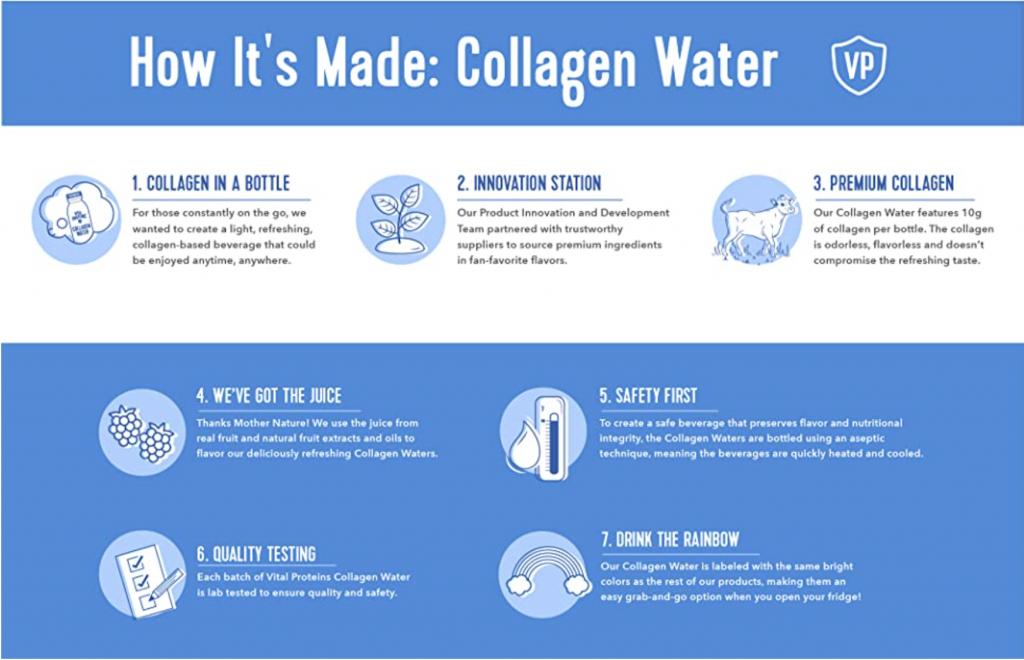 Lemon Collagen Water   Eric Schleien